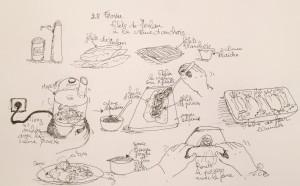 28 février Filets de merlans à la crème d'anchois