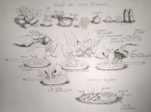 21 avril © Navets au curry et cumin