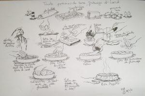 16 novembre © feuilletée aux pommes de terre , fromage et lard